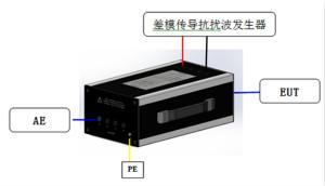 差模传导抗扰耦合去耦网络CDN 419M4N-32