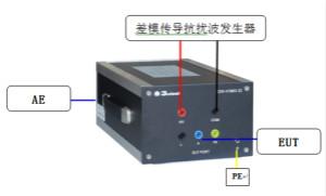 差模传导抗扰耦合去耦网络CDN 419M3-32