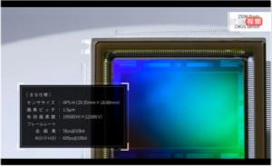佳能發布2.5億像素的圖像傳感器 主打工業與監控設備市場