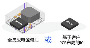 具有地步极好负载和线性调整率的高频同步整流降压变换器