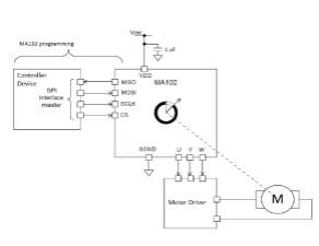 具有UVW输出接口和多对极仿真功能的电机换向角度传感器