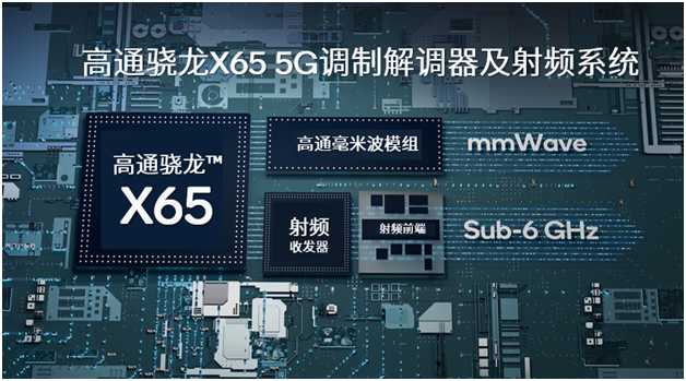高通宣布利用5G毫米波和Sub-6GHz聚合成功完成数据呼叫