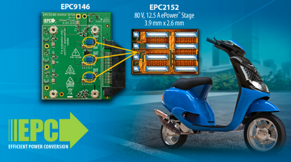 EPC公司推出基于氮化鎵集成功率級的400 W電機驅動器演示板