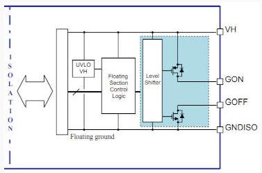 意法半導躰推出小尺寸,高隔離電壓的SiC MOSFET隔離(qu)敺動器