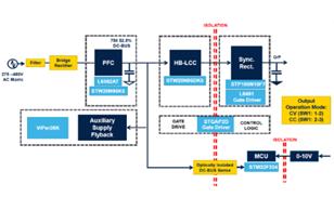 大联大友尚推出基于ST产品的高压输入300W LED数字电源方案